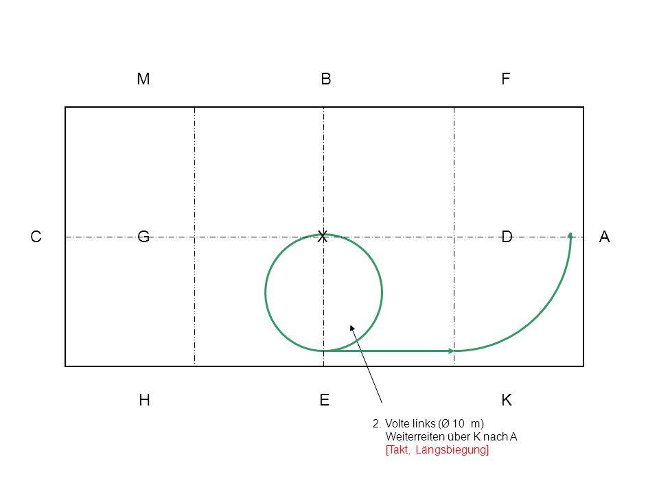 A K E H C M B F X G D 2. Volte links (Ø 10 m) Weiterreiten über K nach A [Takt, Längsbiegung]